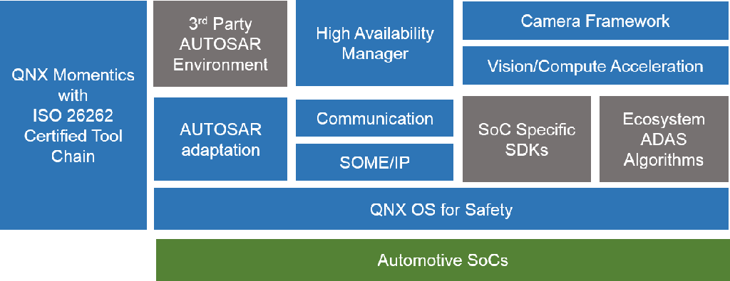 /content/dam/qnx/products/adas/technology-1024.png